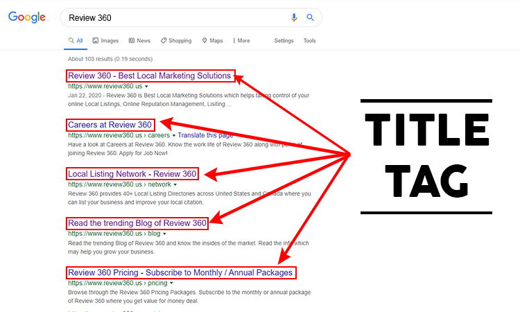 Title Tag for SEO